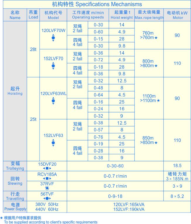 M600机构特性.jpg