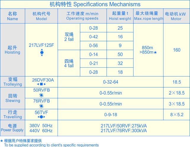 M900-50T机构特性.jpg